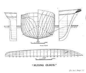 Flying Cloud's lines