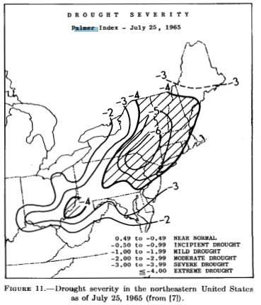 1965 drought