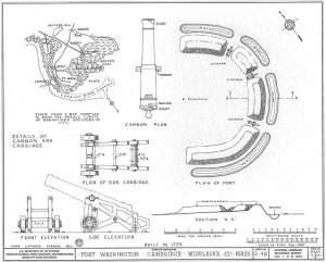 Diagram of Washington's battery, courtesy Library of Congress.