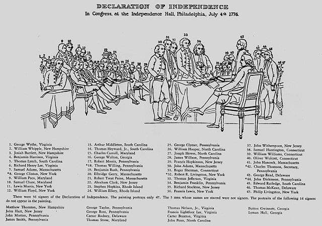 Guide to the portraits in 'The Declaration of Independence' by John Trumbull.
