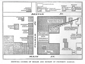 Diagram of the Brockton Shoe Factory Disaster (Engineer's Review).